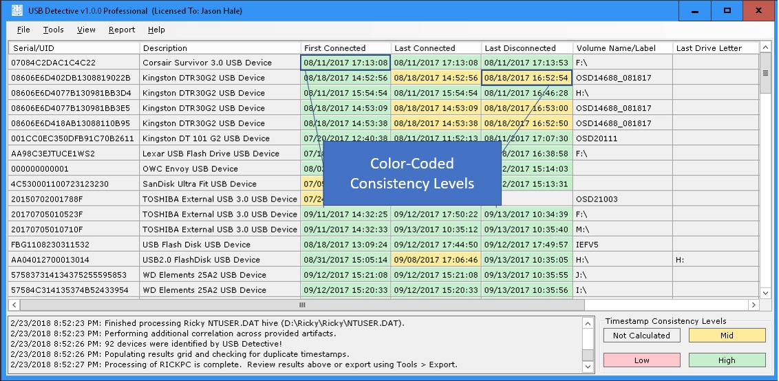 USB Detective Consistency Levels
