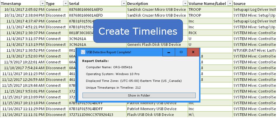 USB Detective Timeline